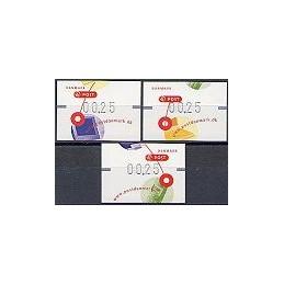 DINAMARCA (2001). Comunicación. ATMs nuevos