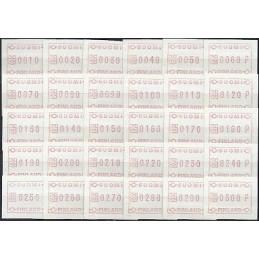 FINLANDIA (1989). Emisión básica (3). ATMs nuevos, colección