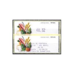 PORTUGAL (2009). Alimentación - Crouzet azul. ATM (0,32) + rec.