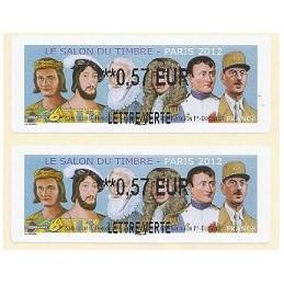 FRANCIA (2012). Gobernantes - LISA 2. ATMs nuevos (0,57) ERROR