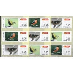 DINAMARCA (2012). Pájaros Dinamarca (2). ATMs nuevos (9)