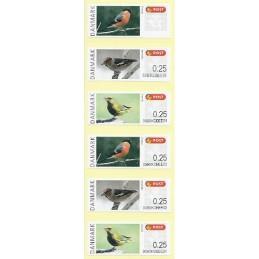DINAMARCA (2012). Pájaros Dinamarca (2). ATMs + etiq. blanco