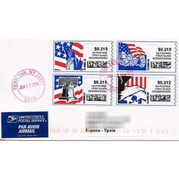 USA (2006). 12. Patriotic...