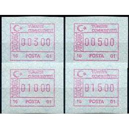TURKEY (1992). Definitive...