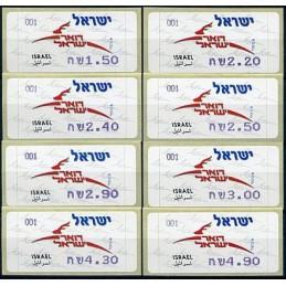 ISRAEL (2007). Israel Post...