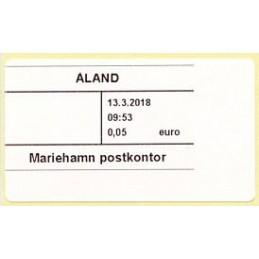 ALAND (2018). Variable...