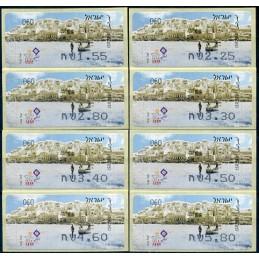 ISRAEL (2008). ISRAEL 2008...