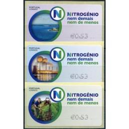 PORTUGAL (2018). Nitrogénio, nem demais nem de menos (Nitrógeno, ni de más ni de menos). ATMs nuevos