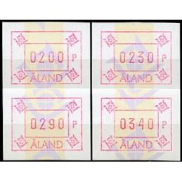 ALAND (1993). Emblema...