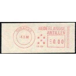 NETHERLANDS ANTILLES...