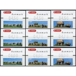 DINAMARCA (2007). Imágenes...