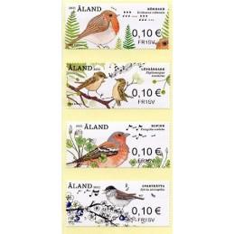 ALAND (2021). Songbirds...