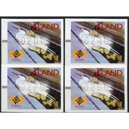 ALAND (1999). Tarnan ship....