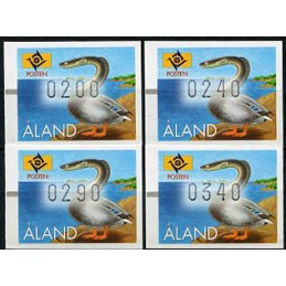 ALAND (1996). Aland. Set 4...
