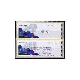 PORTUGAL (06). Energia eolica - Crouzet/azul. ATM nuevo + rec.