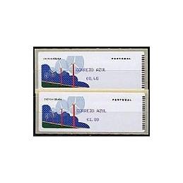 PORTUGAL (06). Energia eolica. C. AZUL. Crouzet/azul. Serie 2 va