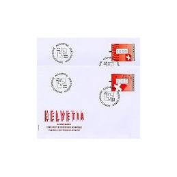 SUIZA (2005). Banderas de Suiza. Sobres primer día (2)
